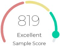 Sample of a credit score